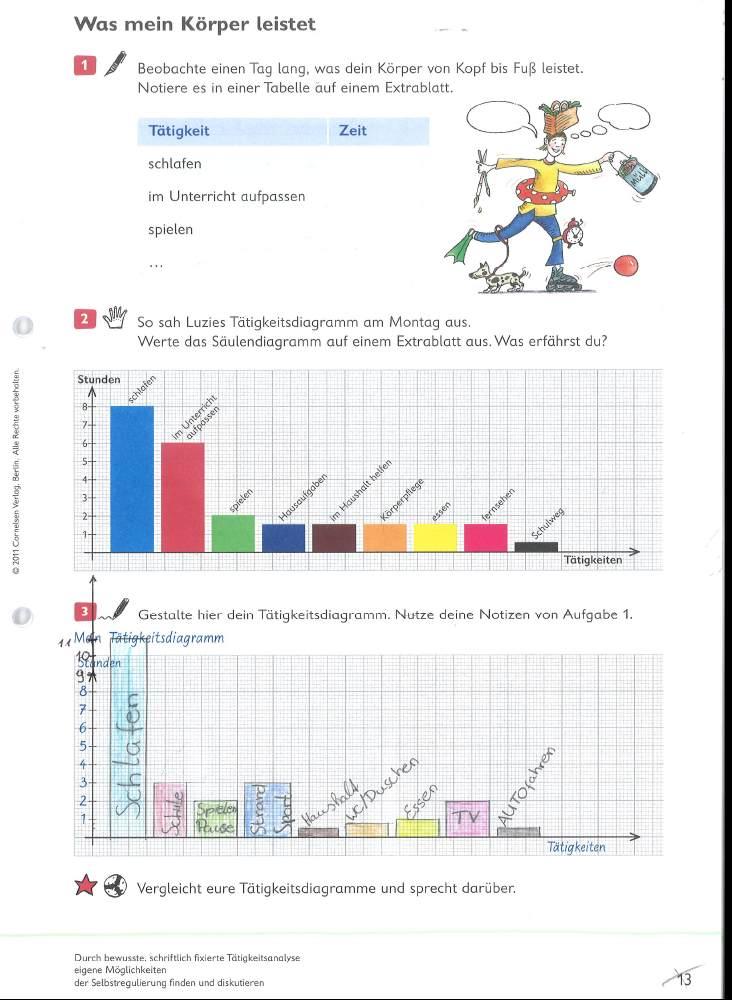 Hausunterricht – Die Alternative zur Deppenfabrik   PI-NEWS