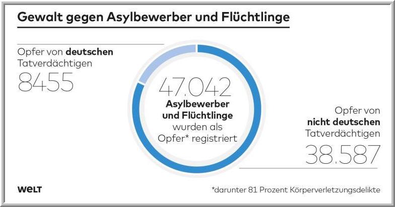 [Bild: Opfer-Asylbewerber.jpg]